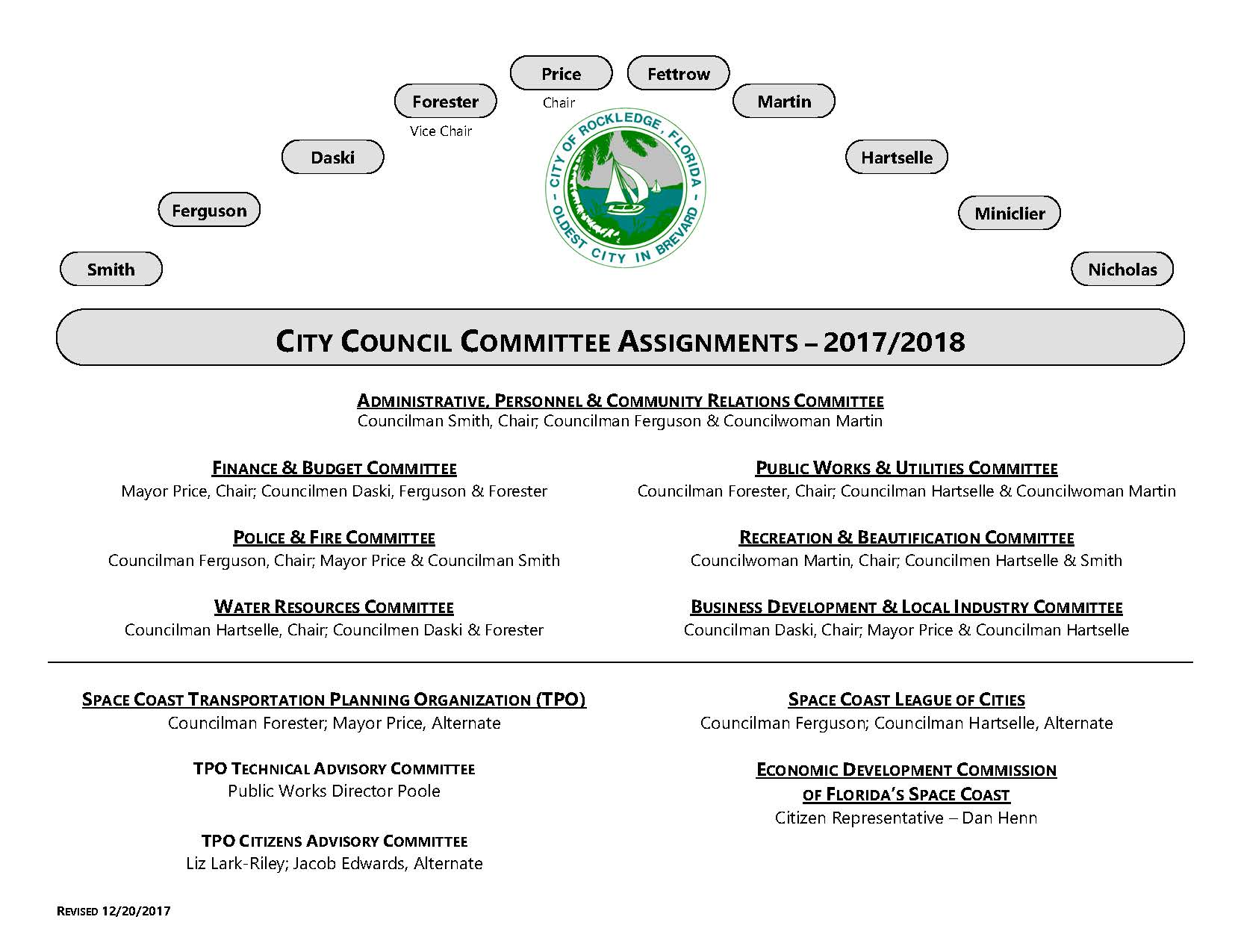 Seats-Committees 2017-2018