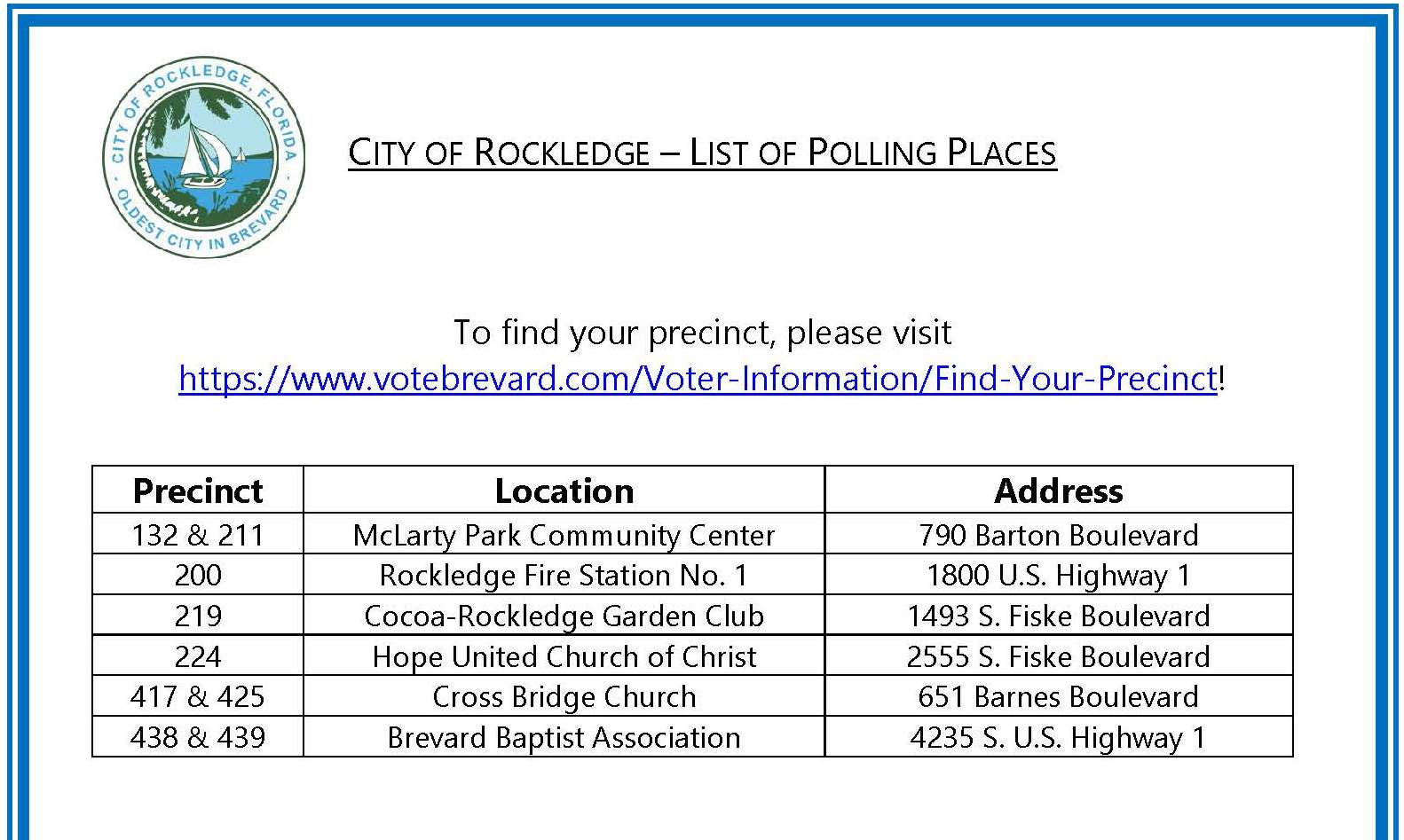 List of Precincts and Polling Places 2